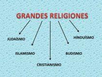Cuales son las religiones mas importantes del mundo